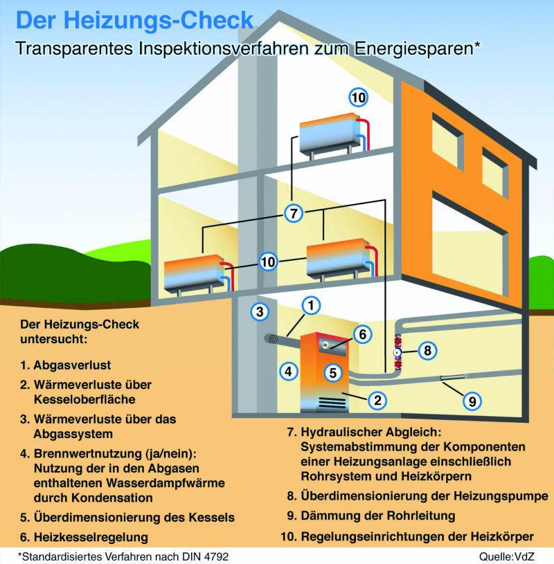 SHK Profi   THEMEN   Heizung & Energie   Unternehmen & Markt ...