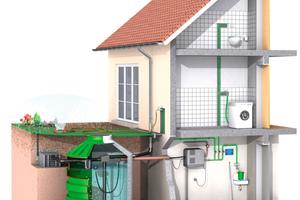 """<div class=""""bildtext_1"""">Verfügbare Wassermenge: Ertrag, Bedarf und Speichergröße aufeinander abstimmen! Im Wohnhaus kann maximal 50 % des Trinkwasserbedarfs durch Regenwassernutzung eingespart werden. Bemessungsbeispiele siehe DIN 1989 Kapitel 16.</div>"""