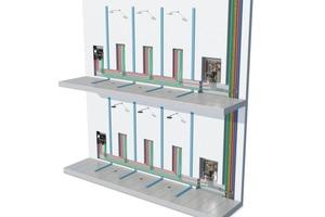 """<div class=""""bildtext_1"""">Bild 2: Die Versorgung der Reihen-Duschanlage mit Ringleitungen ermöglicht eine hygienisch einwandfreie Temperaturhaltung für Kalt- und Warmwasser ohne Zirkulationseinbindung.</div>"""