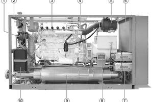 """<div class=""""bildtext_1"""">1 Heizungspumpe<br />2 3-Wege-Stellventil (Vorlauftemperaturregelung)<br />3 Zündspule<br />4 Gas-Luft-Mischer<br />5 Luftfilter<br />6 Ölvorratsbehälter<br />7 Batterien<br />8 Zündschaltgerät<br />9 Primar-Abgasschalldampfer<br />10 Motorkühlwasser-Wärmetauscher</div>"""