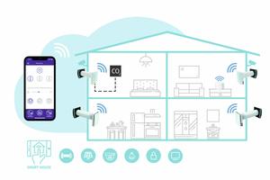 """<div class=""""bildtext_1"""">Die Einzelraumlüftungsanlage verfügt über geräteeigenes WLAN und wurde für die Steuerung per App mittels Smartphone oder Tablet optimiert. Besonders technikaffine Wohnungsbesitzer können die Lüftungsanlagen in ein Smart-Home-System integrieren.</div>"""