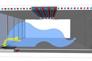 """<div class=""""bildtext_1"""">Dezentrale Fassadenlüftungsgeräte vermeiden eine Kreuzkontamination im Gebäude.</div>"""