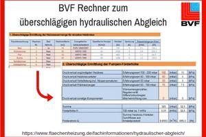 """<div class=""""bildtext_1"""">BVF Rechner zum überschlägigen hydraulischen Abgleich</div>"""