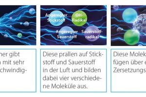"""<div class=""""bildtext_1"""">Das """"Streamer""""-Zersetzungsverfahren in der """"Flash Streamer""""-Technologie von Daikin. </div>"""