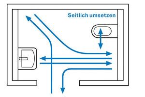 """<div class=""""bildunterschrift_ueberschrift"""">Bewegungsschema (seitliches Umsetzen)</div>Bewegungsabläufe eines Rollstuhlfahrers bei der Toilettennutzung<br />"""