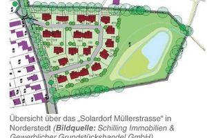 """<div class=""""bildtext_1"""">Übersichtsplan Solardorf Müllerstraße</div>"""