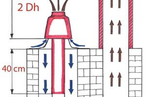 """<div class=""""bildtext_1"""">Grafik 2: Mündungselement der Abgasleitung aus Metall</div>"""